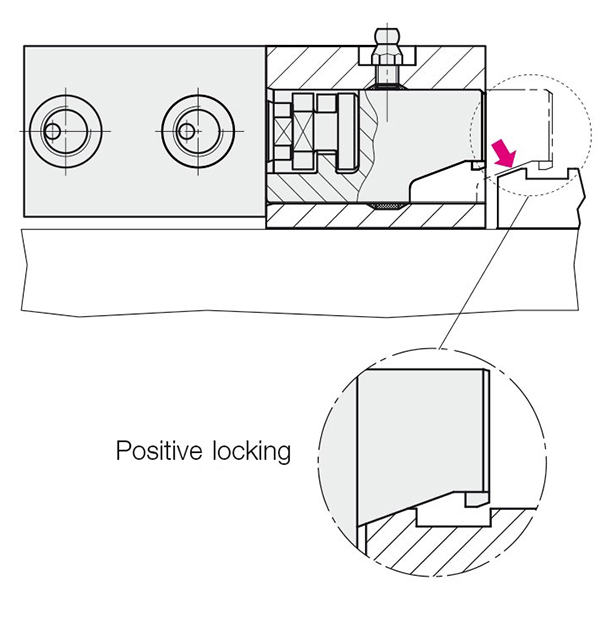 Safe clamping of heavy dies